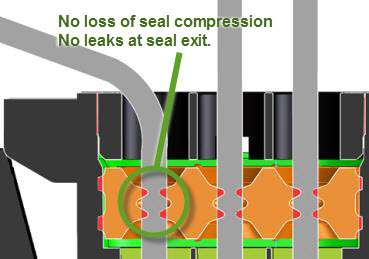 ML-XT Back Seal No Leak Demonstration